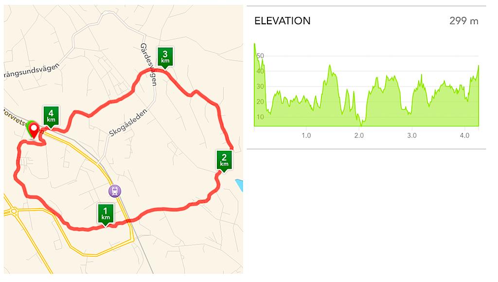 Karta med utritad löprunda från GPS-data & höjdkurva.